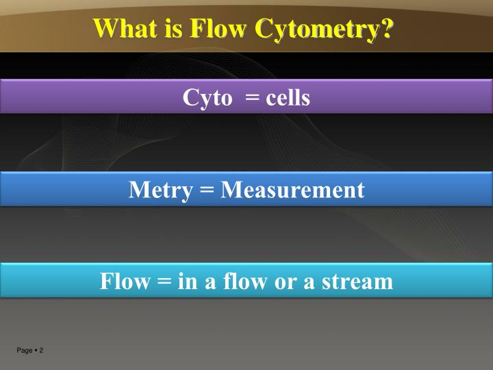 What is Flow Cytometry?