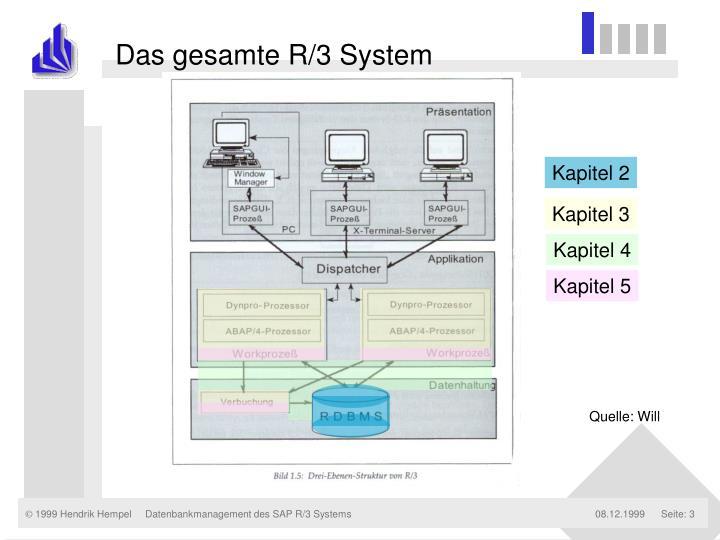 Das gesamte r 3 system