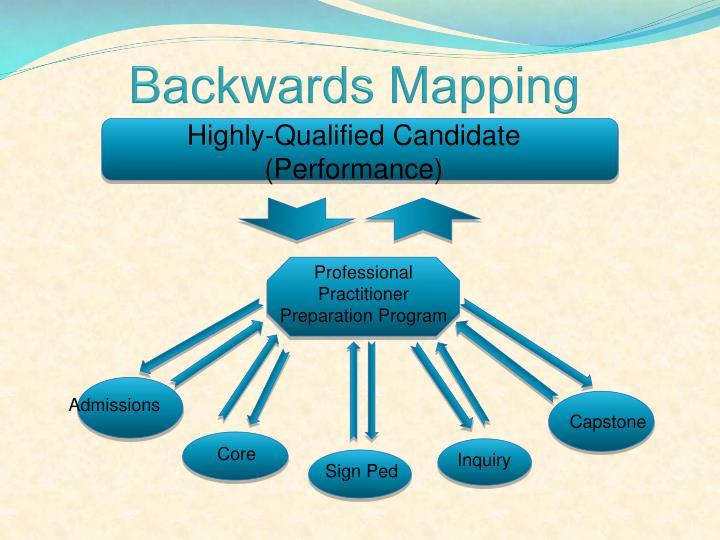 Backwards Mapping