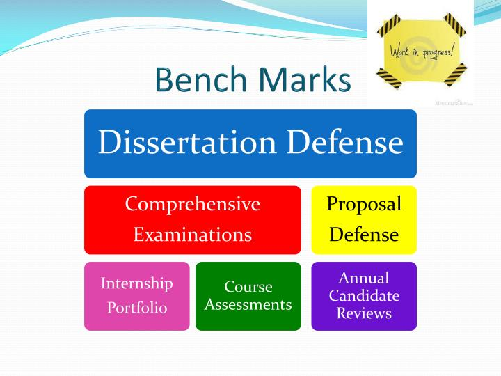 Bench Marks