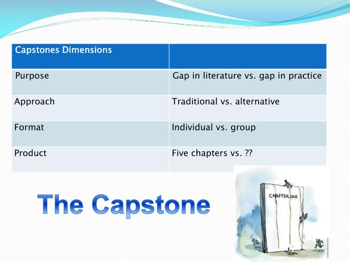 CAPSTONES