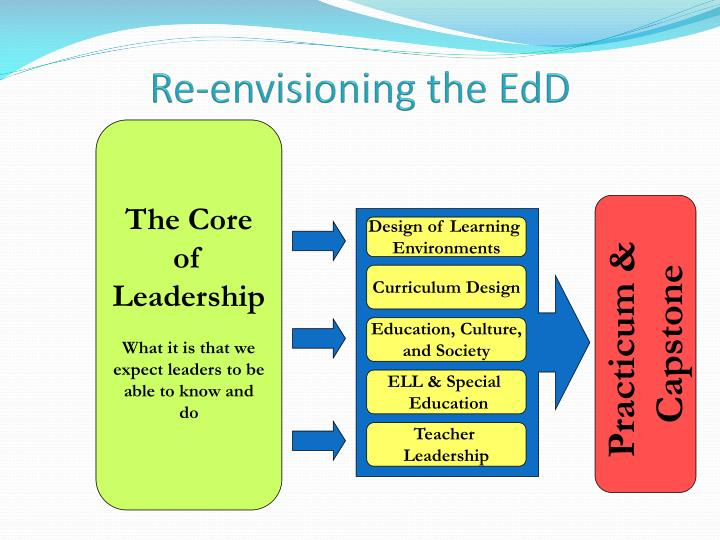Re-envisioning the EdD