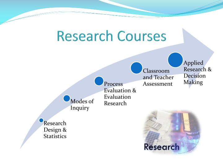 Research Courses