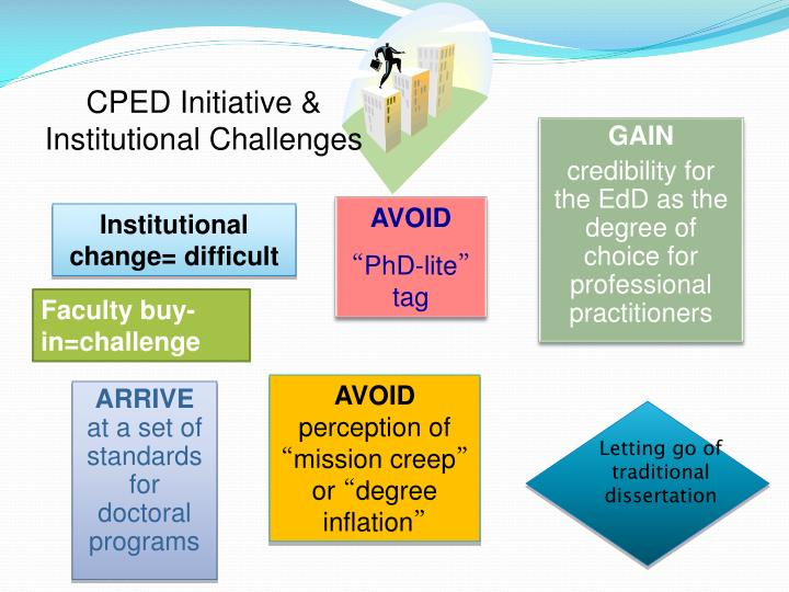 CPED Initiative & Institutional Challenges