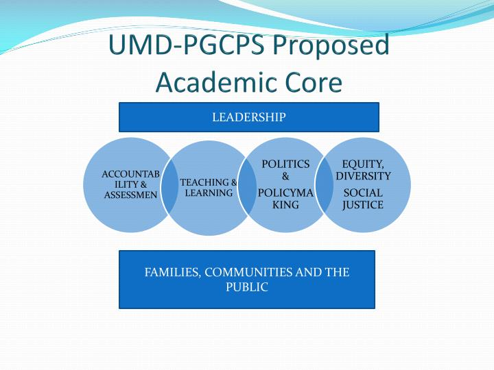 UMD-PGCPS Proposed