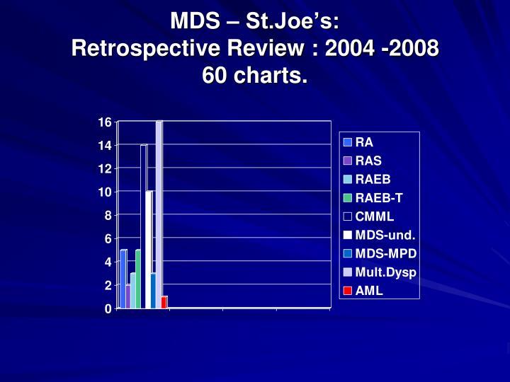 MDS – St.Joe's: