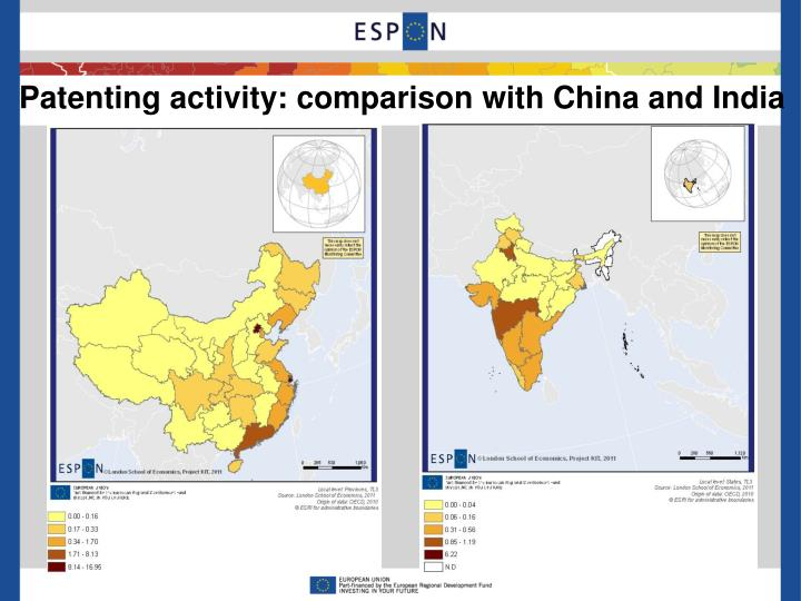 Patenting activity: comparison with China and India