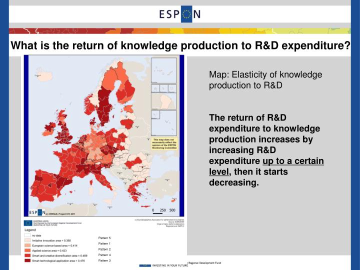 What is the return of knowledge production to R&D expenditure?