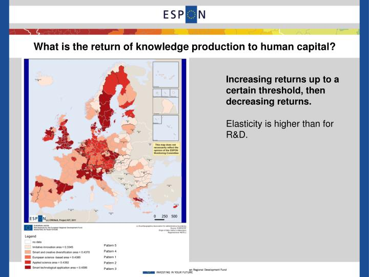 What is the return of knowledge production to human capital?