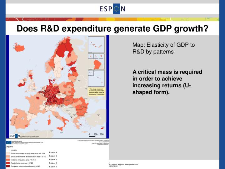 Does R&D expenditure generate GDP growth?