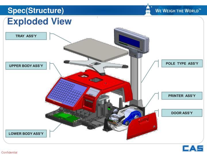 Spec(Structure)