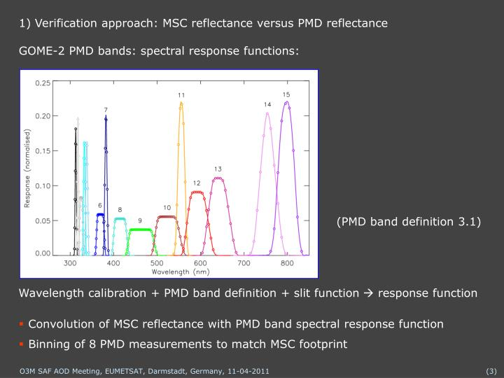 1) Verification approach: MSC reflectance versus PMD reflectance