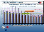 cumplimiento de norma primaria anual pm10 corresponde al promedio trianual de concentraciones