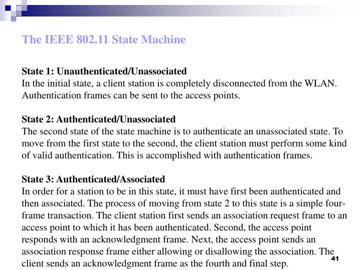 The IEEE 802.11 State Machine