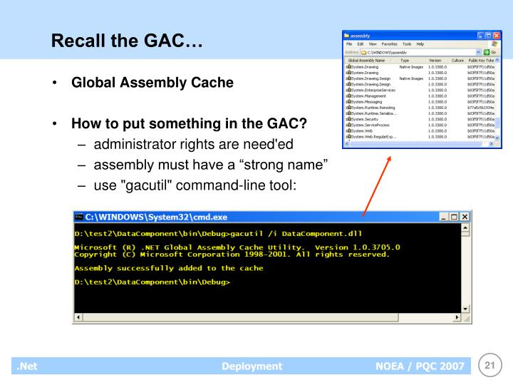 Recall the GAC…