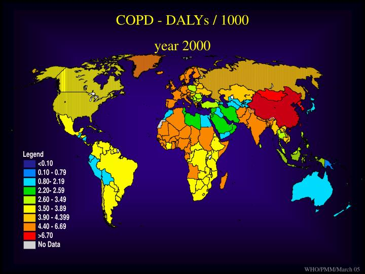 COPD - DALYs / 1000