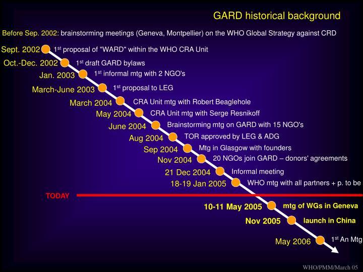 GARD historical background
