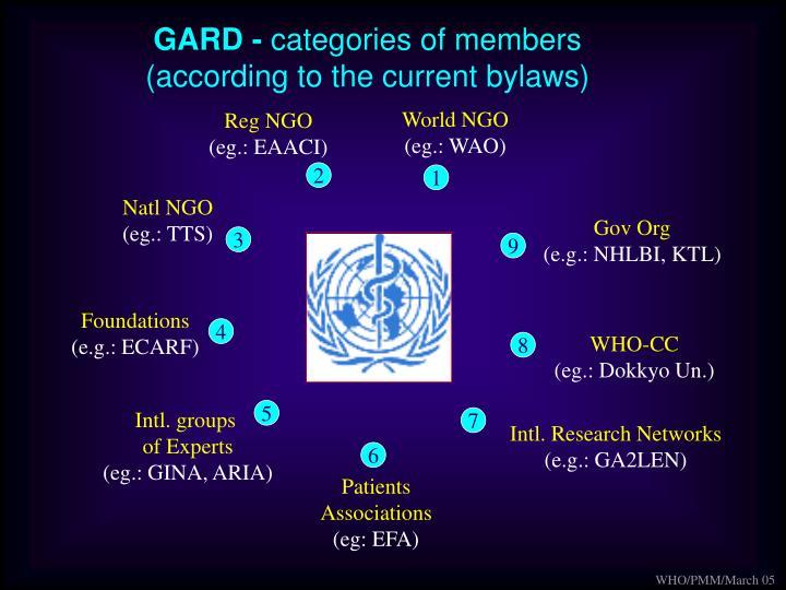 GARD -