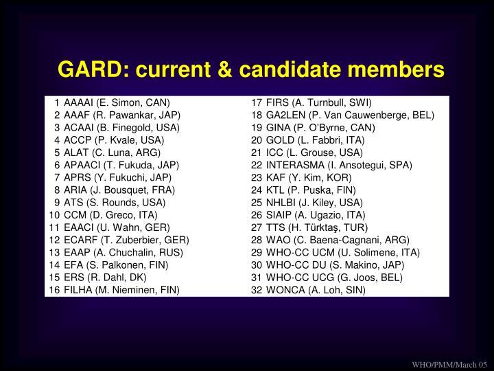 GARD: current & candidate members