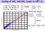 cycling of ho x and no x leads to net o 3