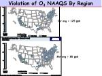 violation of o 3 naaqs by region