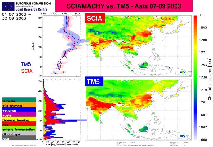 SCIAMACHY vs. TM5 - Asia 07-09 2003