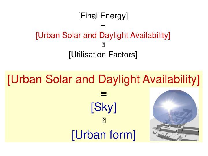 Final energy urban solar and daylight availability utilisation factors