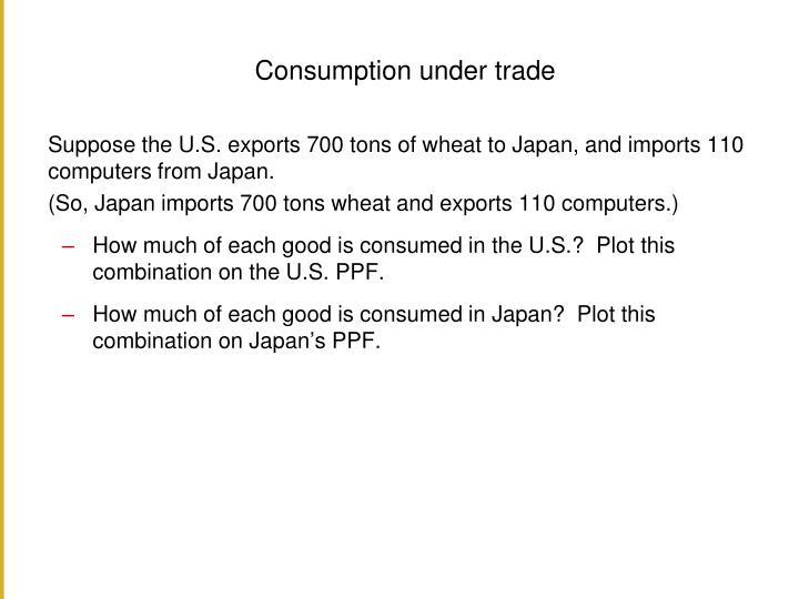 Consumption under trade