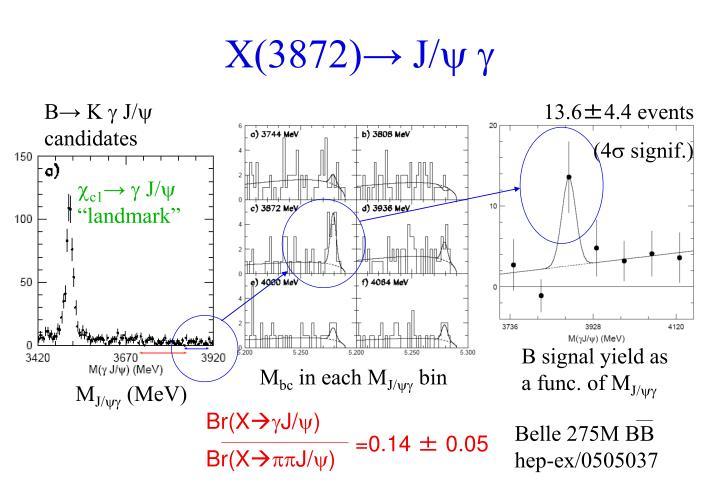 X(3872)→ J/