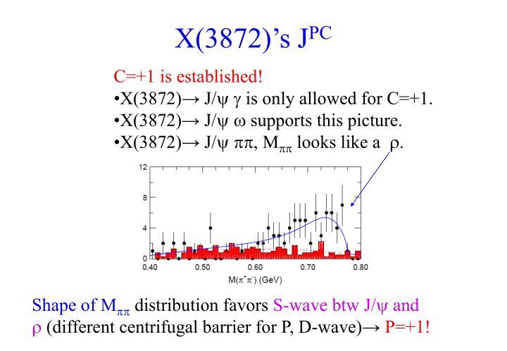 X(3872)'s J