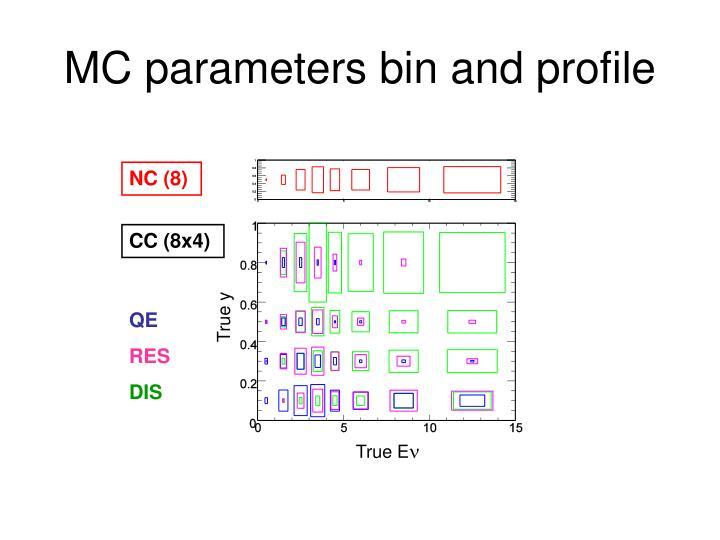 MC parameters bin and profile
