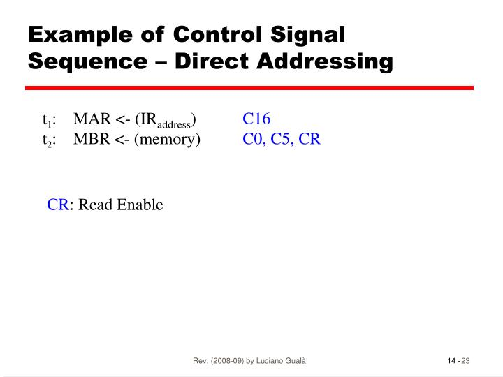 Example of Control Signal Sequence – Direct Addressing