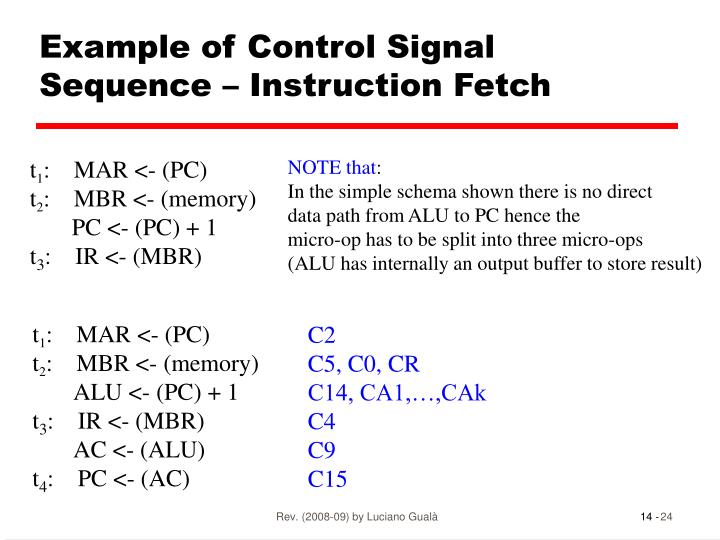 Example of Control Signal Sequence – Instruction Fetch