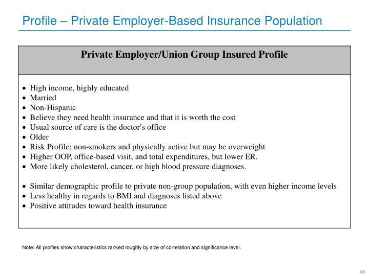 Profile – Private Employer-Based Insurance Population