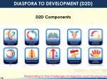 diaspora to development d2d