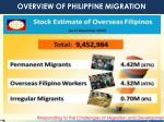 overview of philippine migration