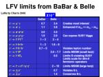 lfv limits from babar belle