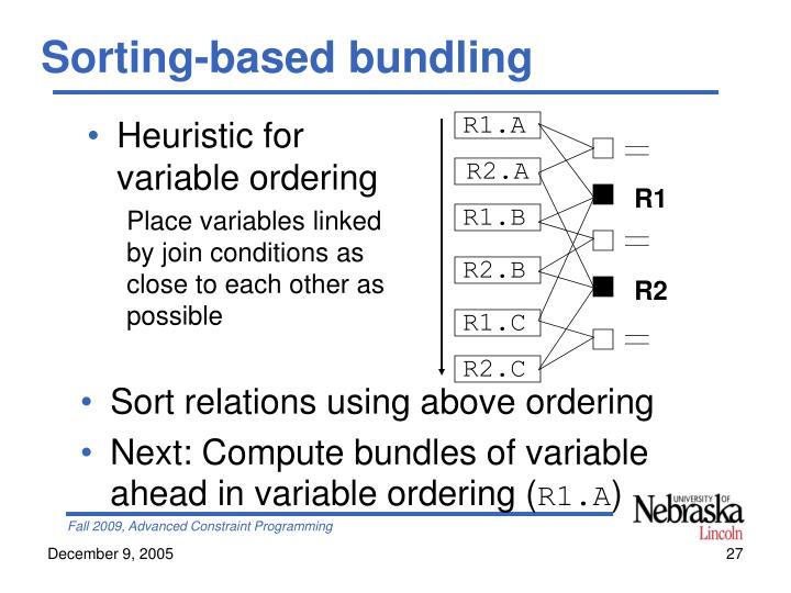 Sorting-based bundling