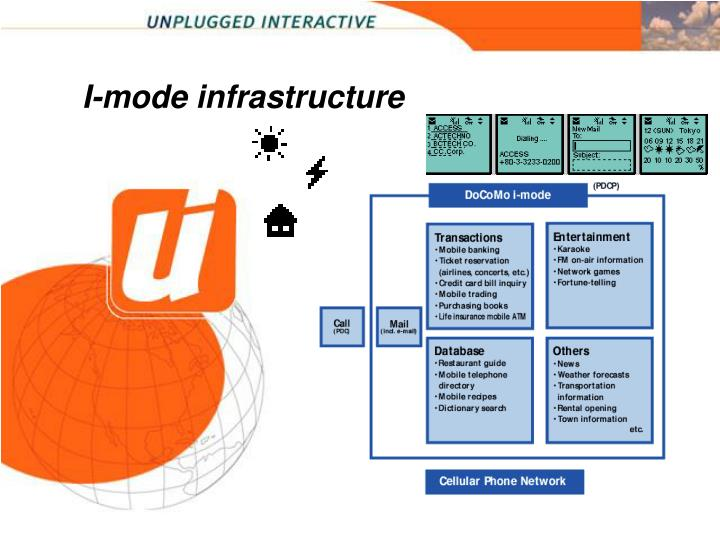 I-mode infrastructure