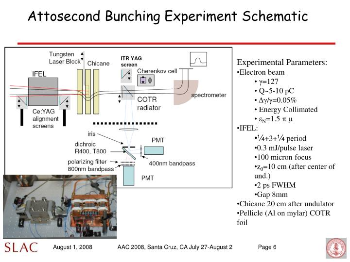 Attosecond Bunching Experiment Schematic