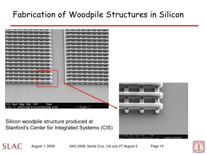 Fabrication of Woodpile Structures in Silicon