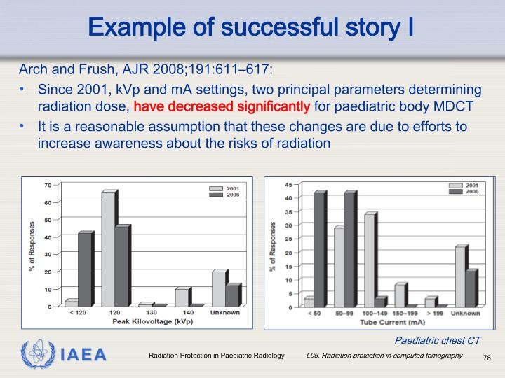 Example of successful story I