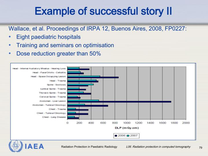 Example of successful story II