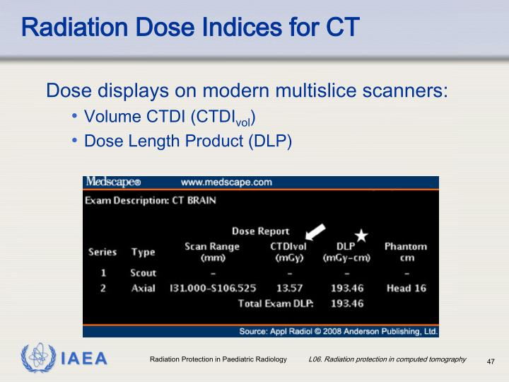 Radiation Dose Indices for CT