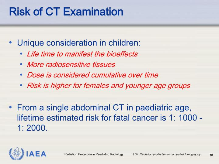Risk of CT Examination