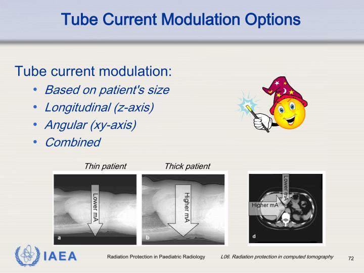 Tube current modulation:
