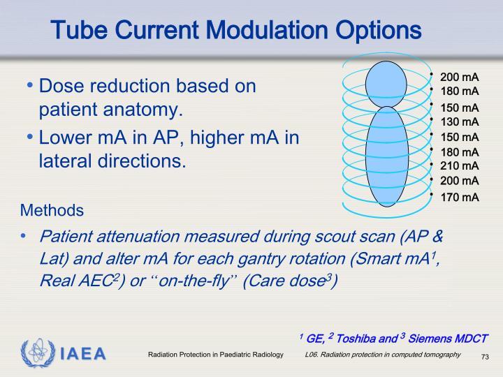Tube Current Modulation Options