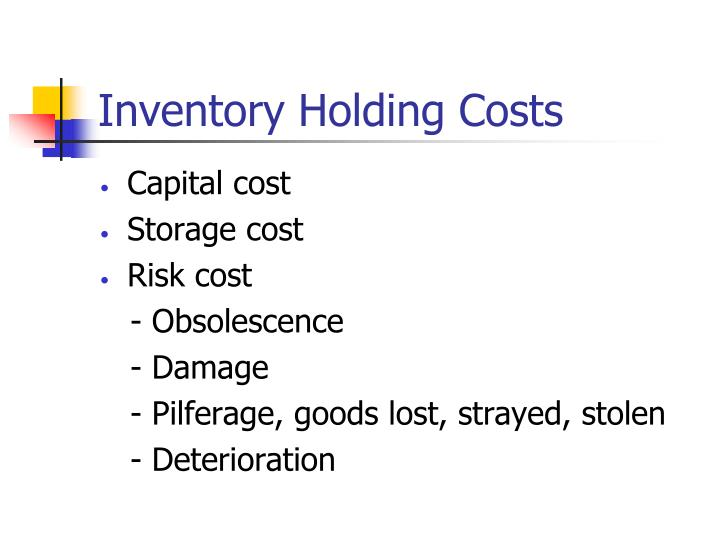 Inventory Holding Costs
