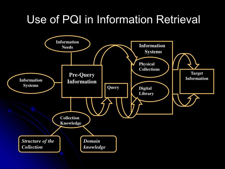 Use of PQI in Information Retrieval