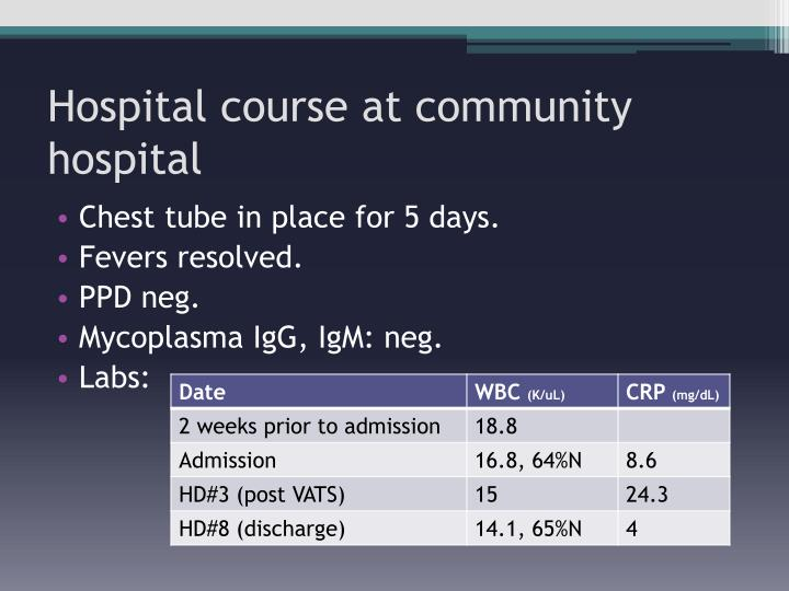 Hospital course at community hospital